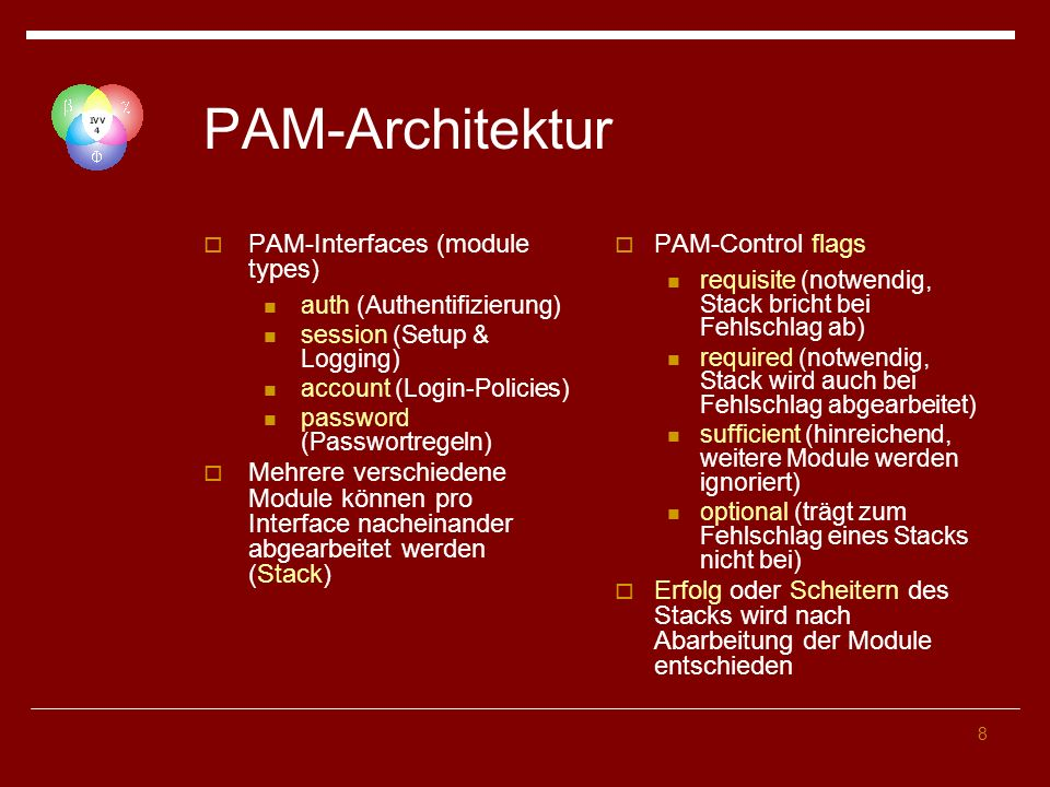 PAM-Architektur PAM-Interfaces (module types)