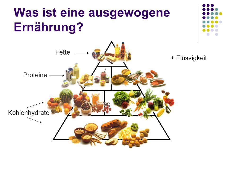 Was ist eine ausgewogene Ernährung