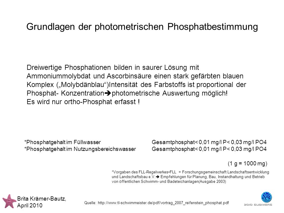 Grundlagen der photometrischen Phosphatbestimmung