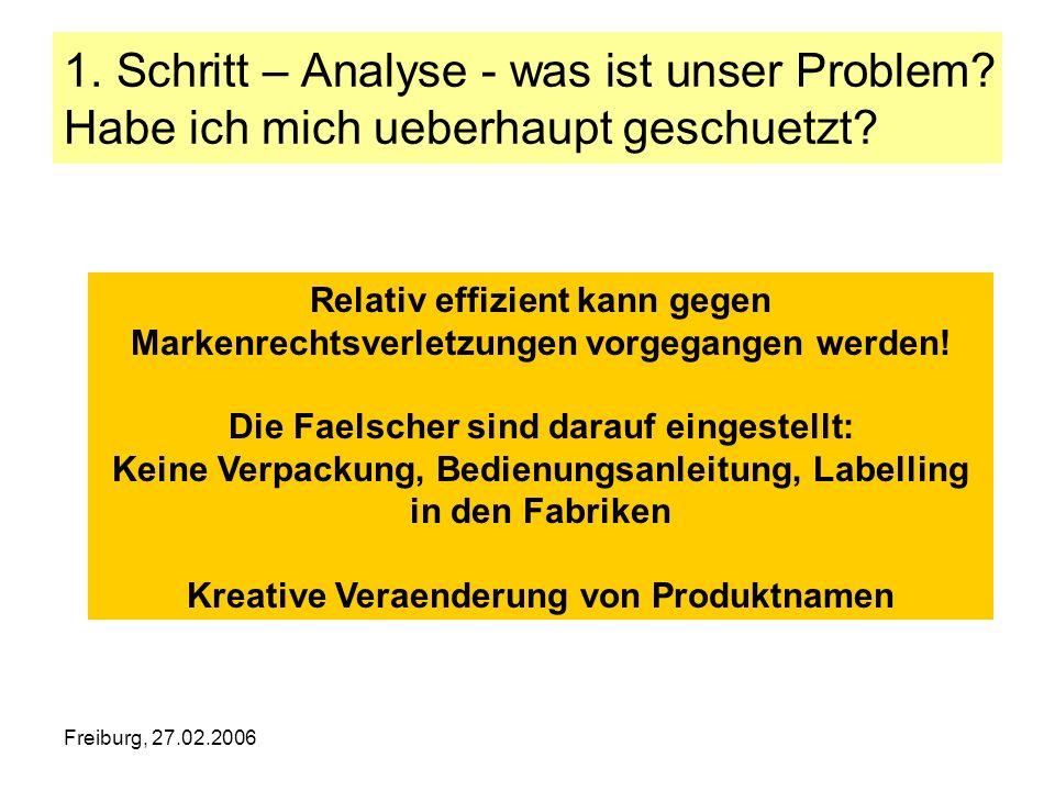 1. Schritt – Analyse - was ist unser Problem