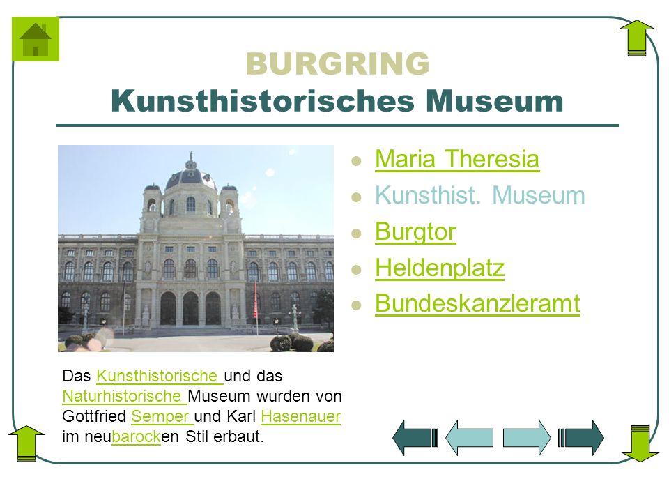 BURGRING Kunsthistorisches Museum