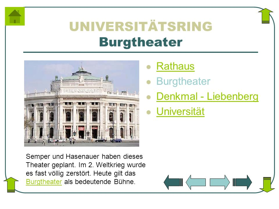 UNIVERSITÄTSRING Burgtheater