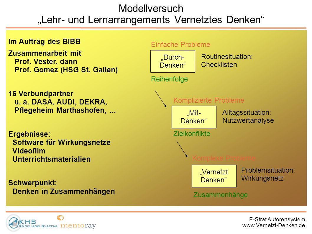 """Modellversuch """"Lehr- und Lernarrangements Vernetztes Denken"""