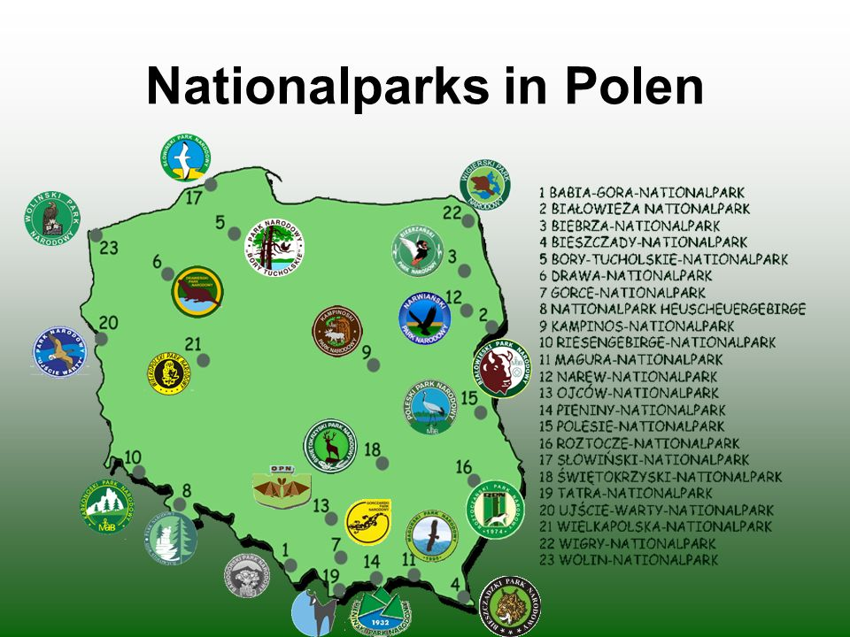 Nationalparks in Polen