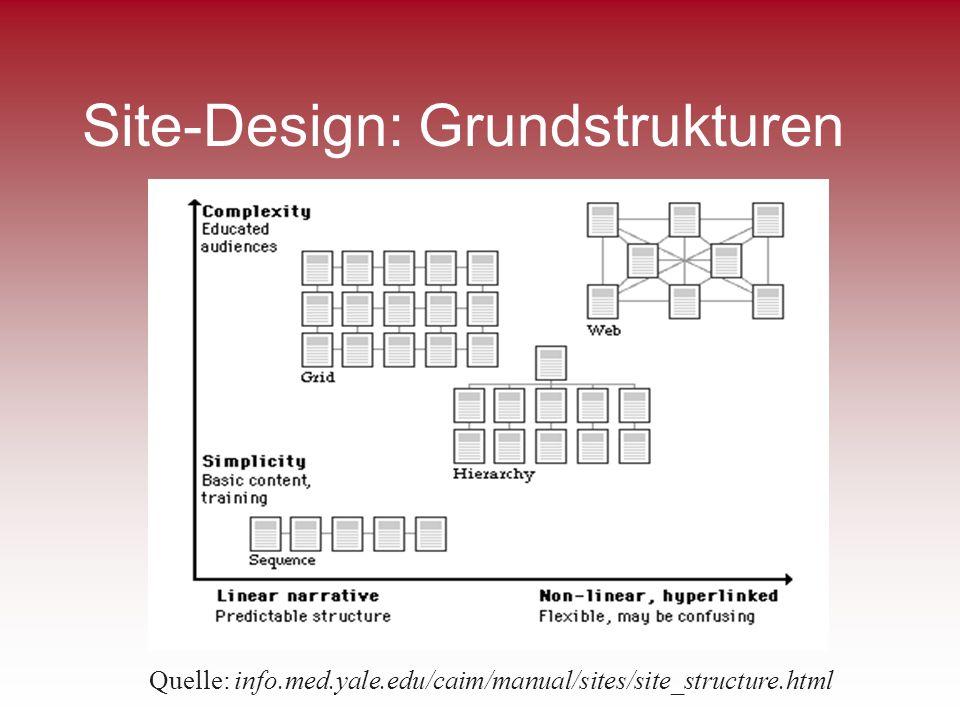 Site-Design: Grundstrukturen