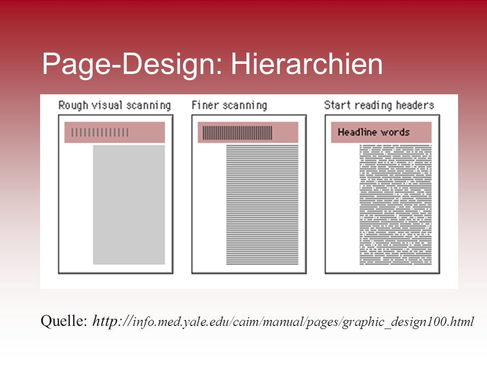 Page-Design: Hierarchien