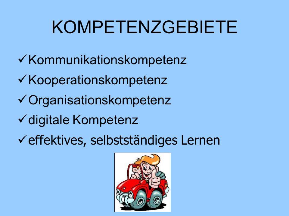 KOMPETENZGEBIETE Kommunikationskompetenz Kooperationskompetenz