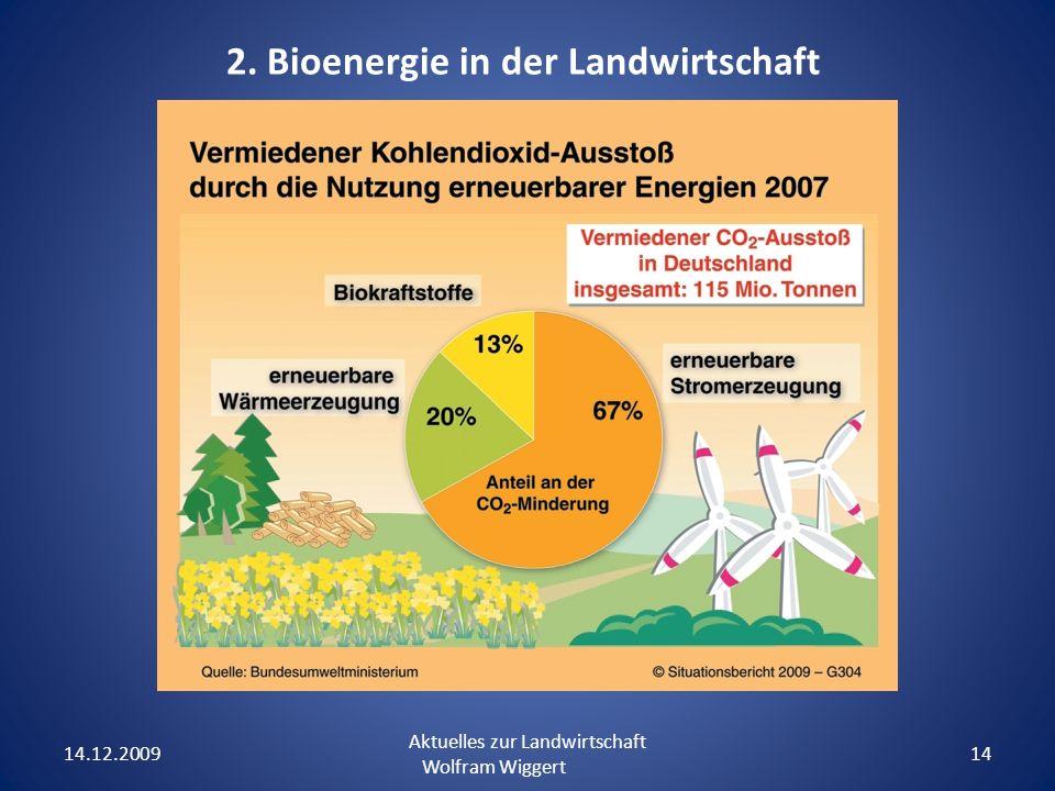 2. Bioenergie in der Landwirtschaft