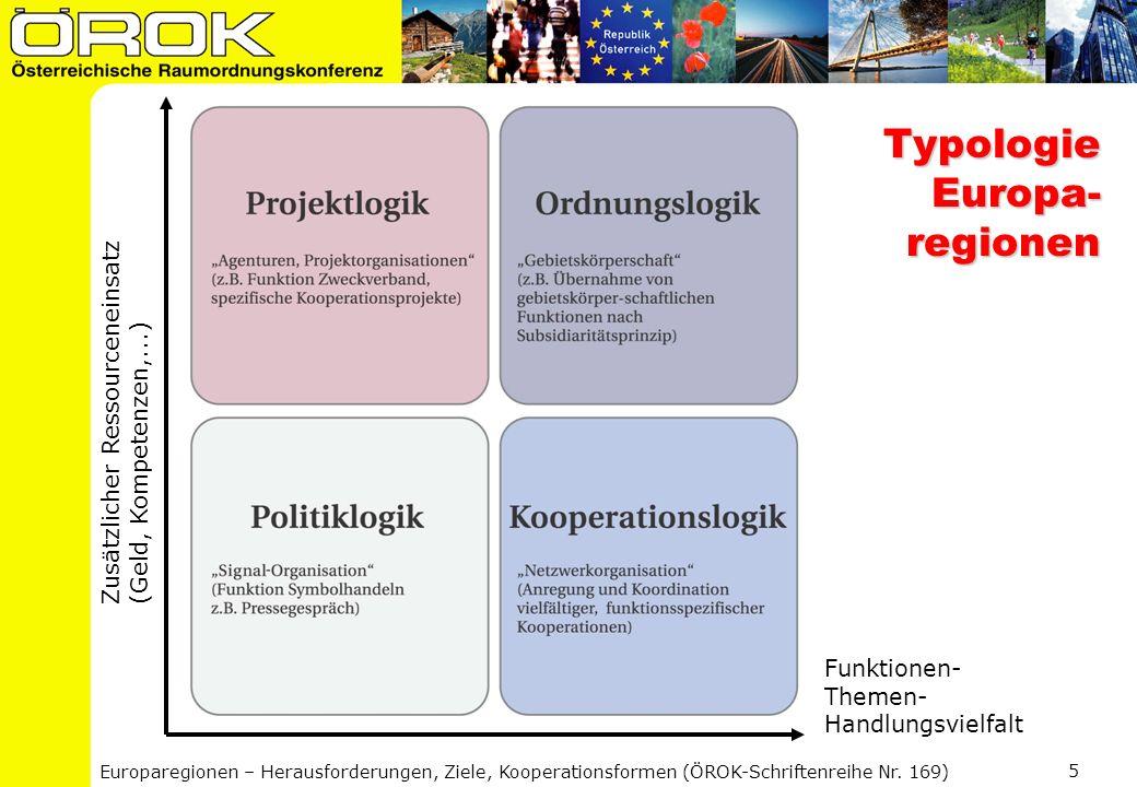 Typologie Europa- regionen