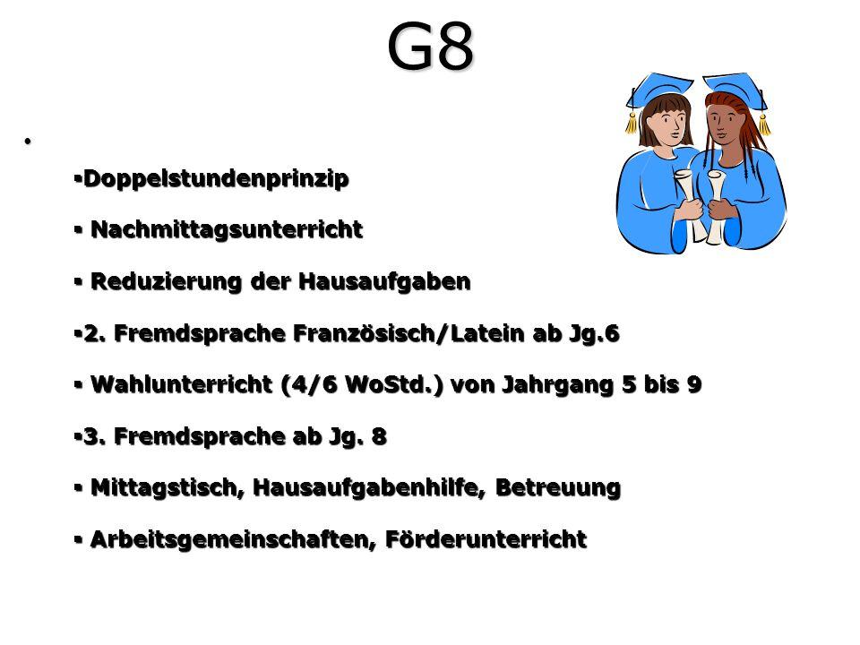 G8 • Doppelstundenprinzip Nachmittagsunterricht