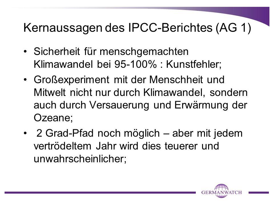 Kernaussagen des IPCC-Berichtes (AG 1)