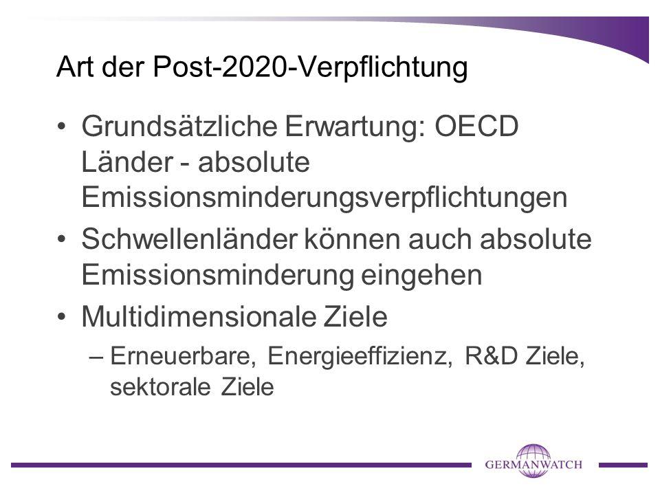 Art der Post-2020-Verpflichtung