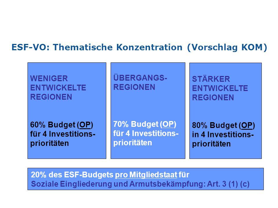 ESF-VO: Thematische Konzentration (Vorschlag KOM)