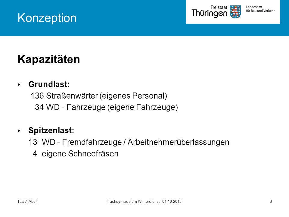 Fachsymposium Winterdienst 01.10.2013