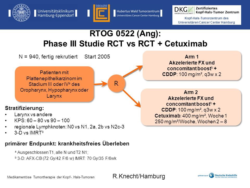 RTOG 0522 (Ang): Phase III Studie RCT vs RCT + Cetuximab