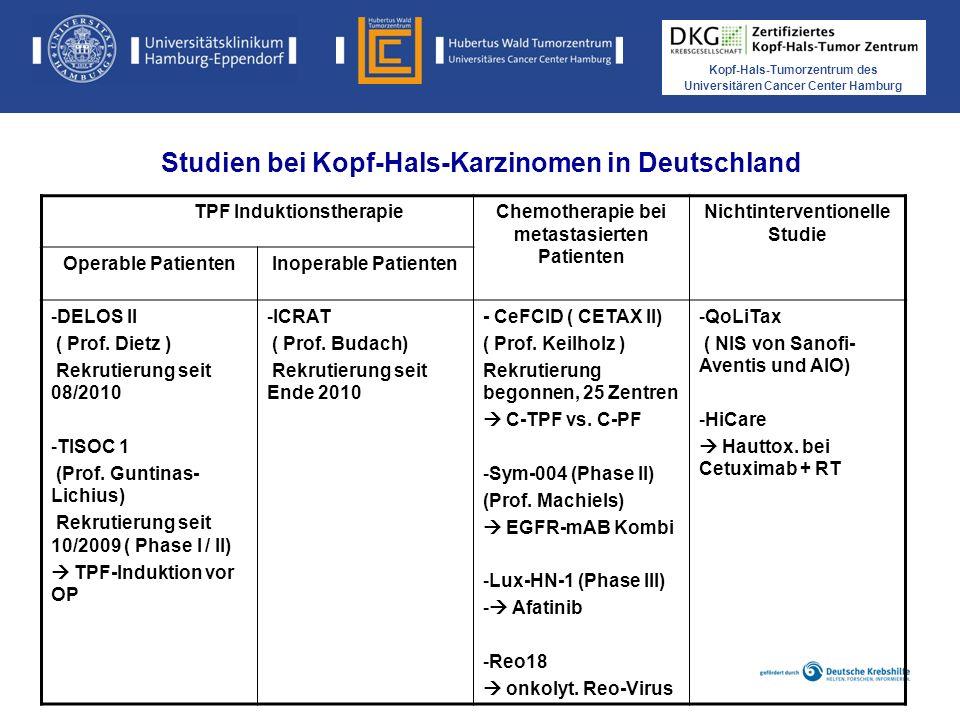Studien bei Kopf-Hals-Karzinomen in Deutschland