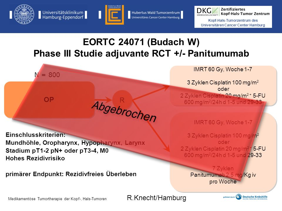 EORTC 24071 (Budach W) Phase III Studie adjuvante RCT +/- Panitumumab