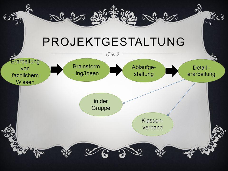 Projektgestaltung Erarbeitung von fachlichem Wissen