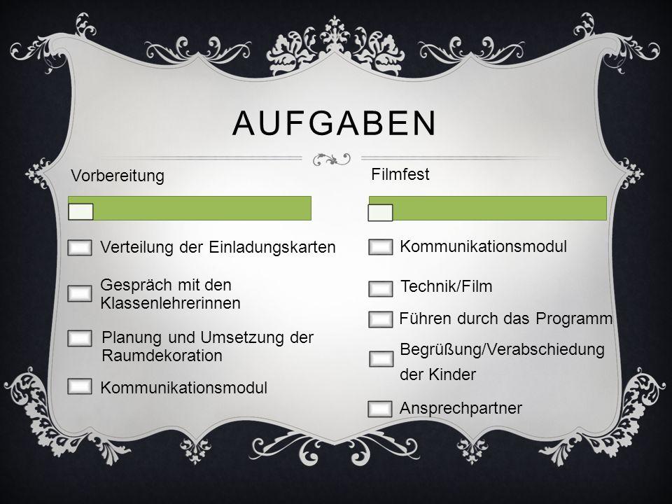 Aufgaben Vorbereitung Filmfest Verteilung der Einladungskarten