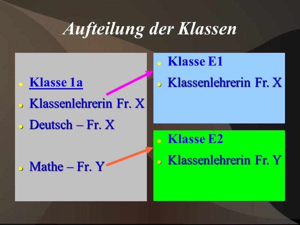 Aufteilung der Klassen