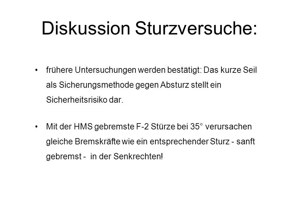 Diskussion Sturzversuche: