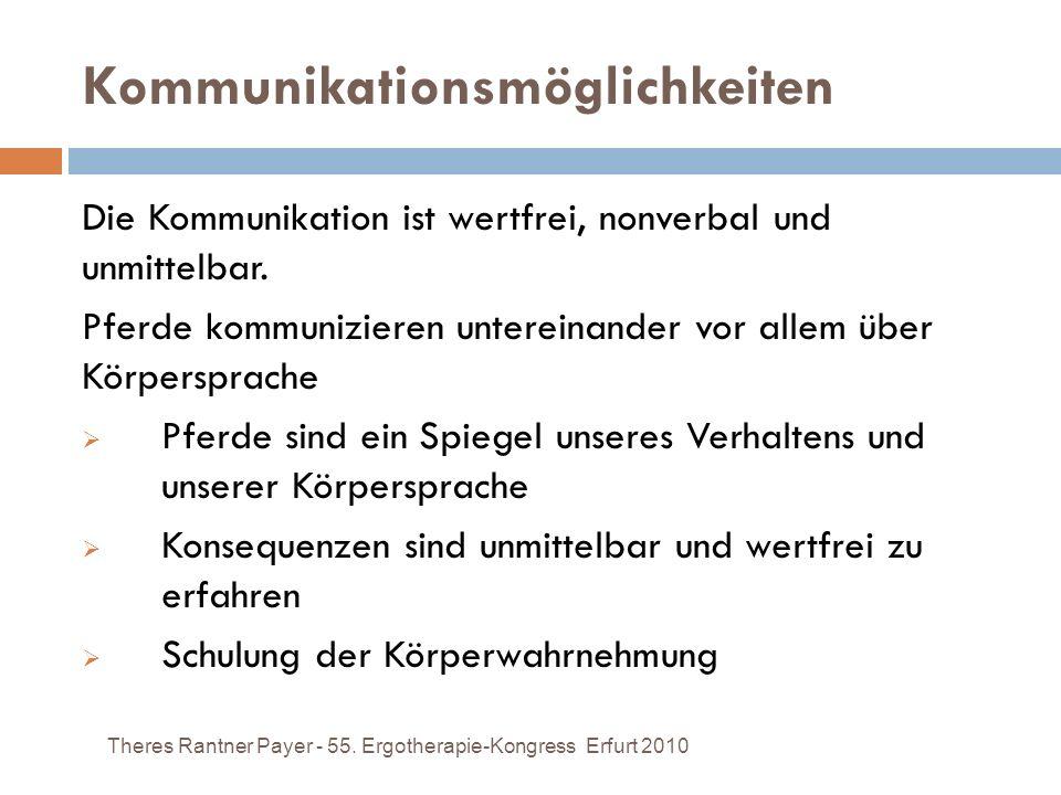 Kommunikationsmöglichkeiten