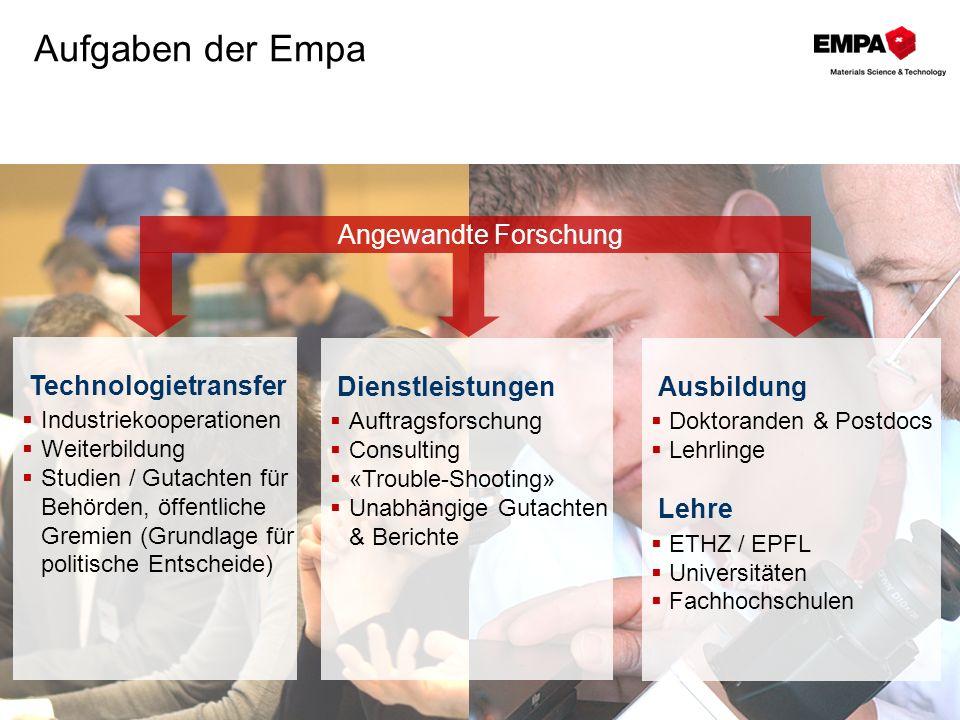 Aufgaben der Empa Angewandte Forschung Technologietransfer