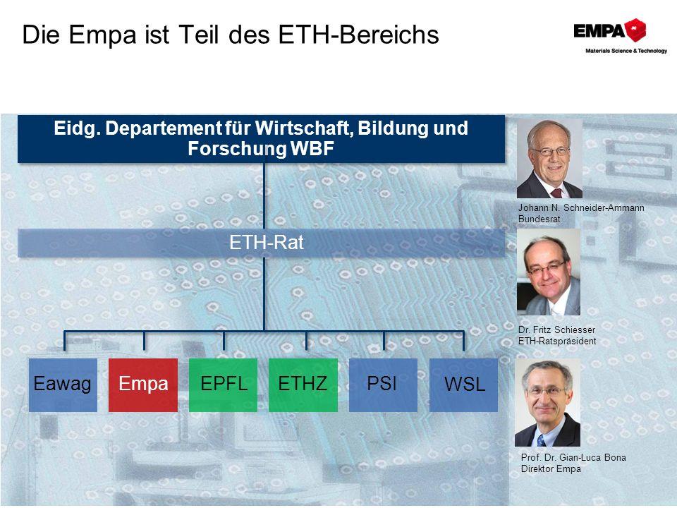 Eidg. Departement für Wirtschaft, Bildung und Forschung WBF