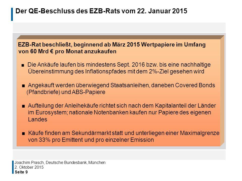 Der QE-Beschluss des EZB-Rats vom 22. Januar 2015