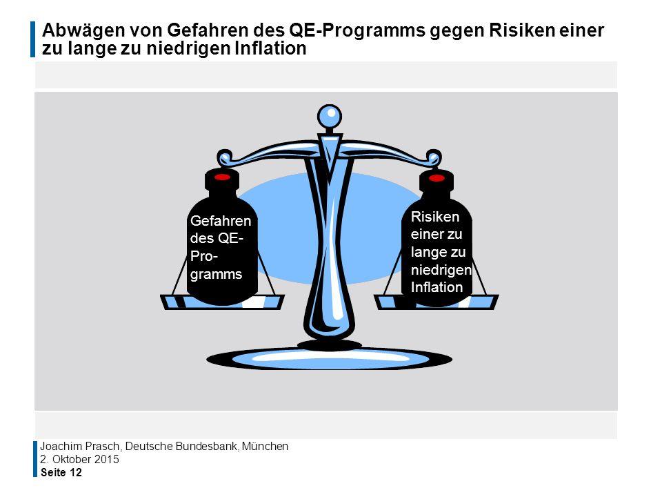 Abwägen von Gefahren des QE-Programms gegen Risiken einer zu lange zu niedrigen Inflation