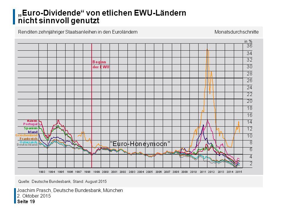 """""""Euro-Dividende von etlichen EWU-Ländern nicht sinnvoll genutzt"""