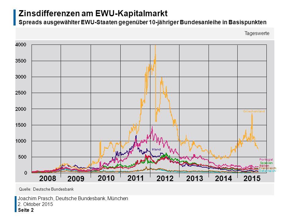 Zinsdifferenzen am EWU-Kapitalmarkt Spreads ausgewählter EWU-Staaten gegenüber 10-jähriger Bundesanleihe in Basispunkten