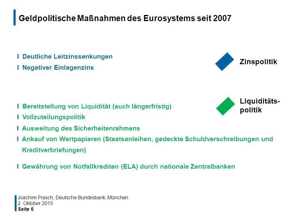 Geldpolitische Maßnahmen des Eurosystems seit 2007