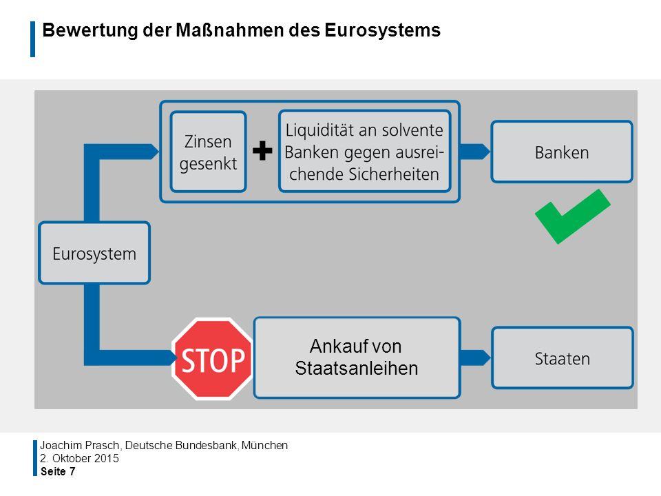 Bewertung der Maßnahmen des Eurosystems