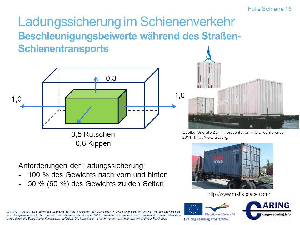 Folie Schiene 16 Ladungssicherung im Schienenverkehr Beschleunigungsbeiwerte während des Straßen- Schienentransports.