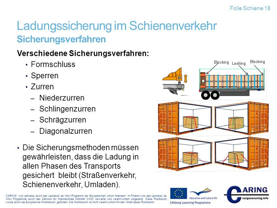 Ladungssicherung im Schienenverkehr Sicherungsverfahren