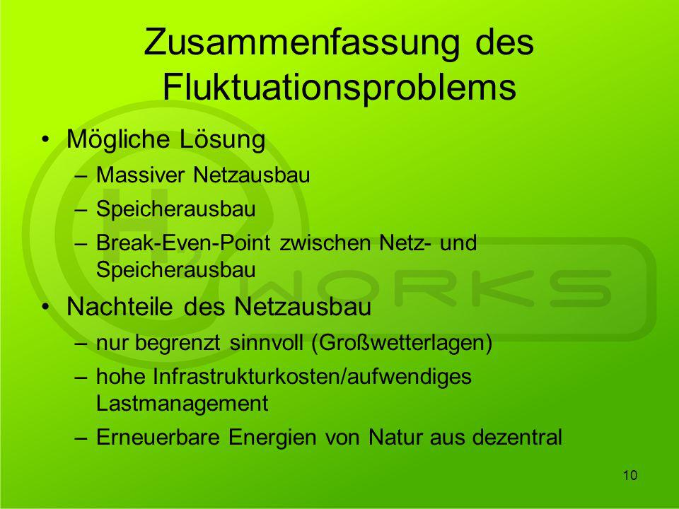 Zusammenfassung des Fluktuationsproblems