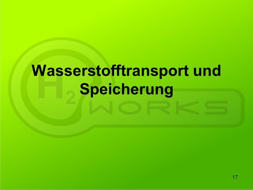 Wasserstofftransport und Speicherung