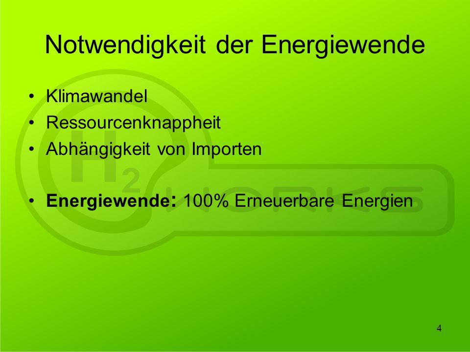 Notwendigkeit der Energiewende
