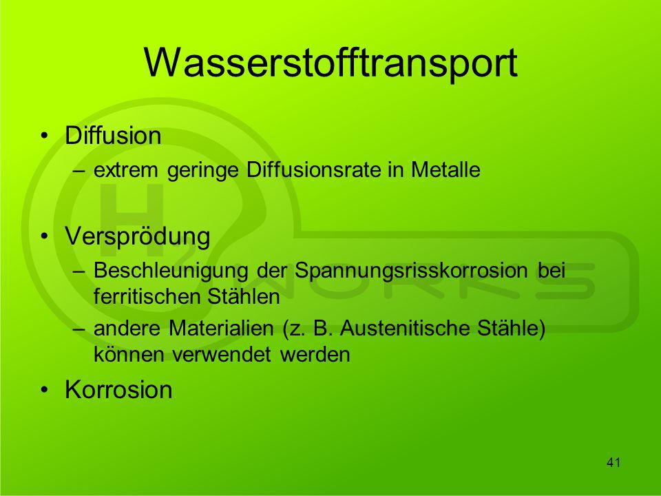Wasserstofftransport