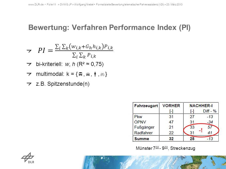 Bewertung: Verfahren Performance Index (PI)
