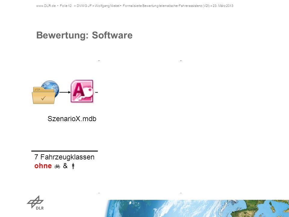Bewertung: Software SzenarioX.mdb Ergänzung.jar SzenarioX_erg.mdb
