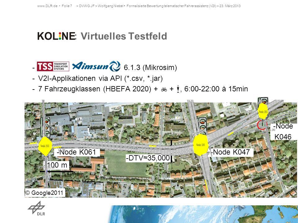 KOLINE: Virtuelles Testfeld