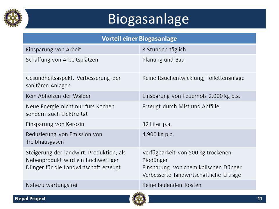 Vorteil einer Biogasanlage