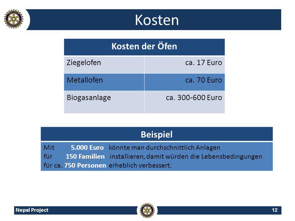 Kosten Kosten der Öfen Beispiel Ziegelofen ca. 17 Euro Metallofen