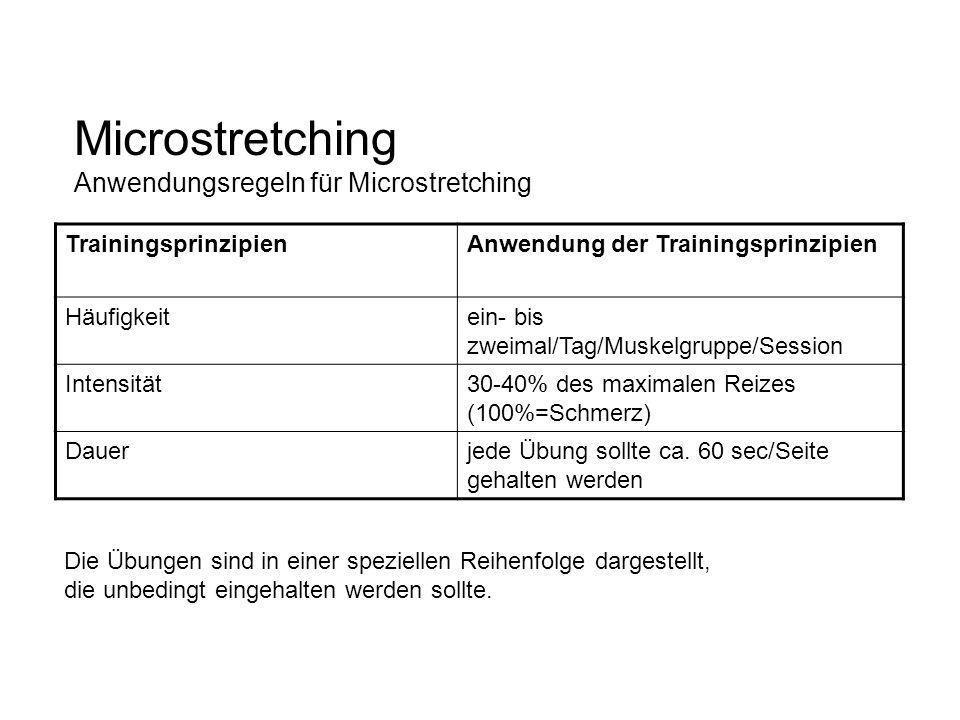 Microstretching Anwendungsregeln für Microstretching