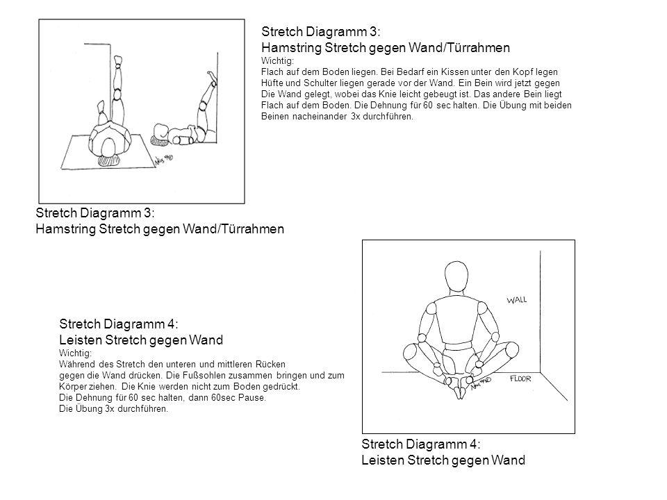 Hamstring Stretch gegen Wand/Türrahmen