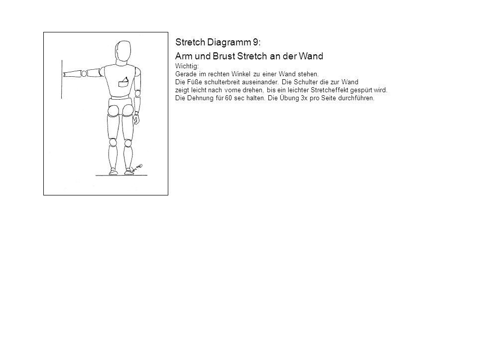 Arm und Brust Stretch an der Wand