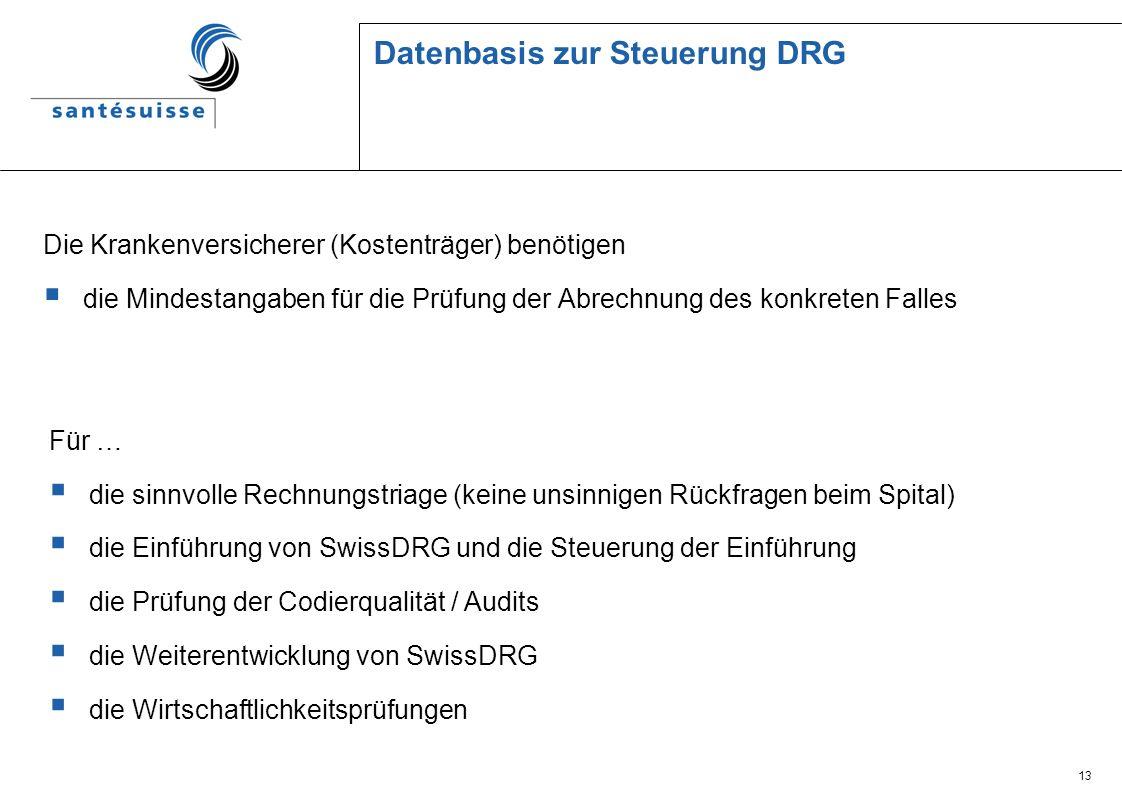 Datenbasis zur Steuerung DRG