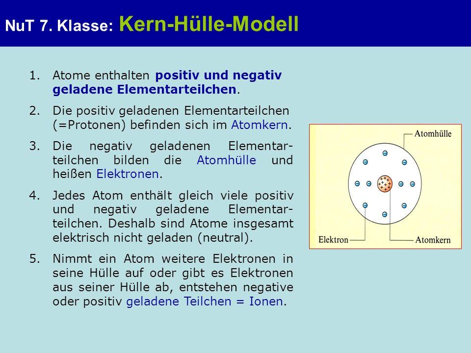 NuT 7. Klasse: Kern-Hülle-Modell